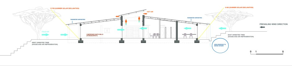 12_Manica Community Centre_bioclimatic scheme